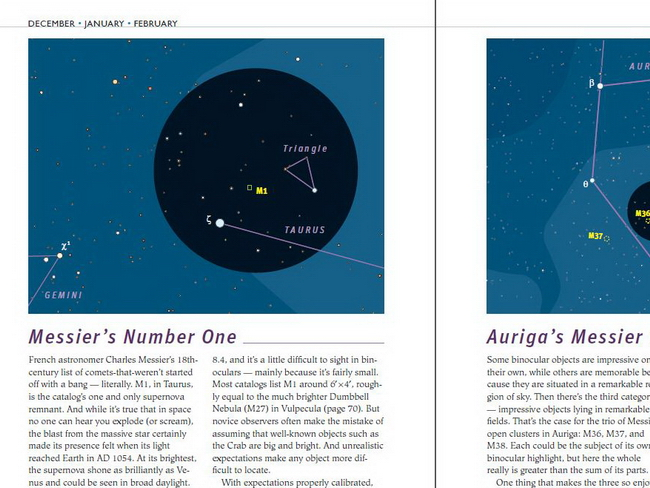"""Illustration shows part of the two-page spread. Each """"highlight"""" includes a finderchart plus write-up."""